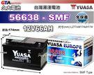 ✚久大電池❚ YUASA 湯淺電池 56...