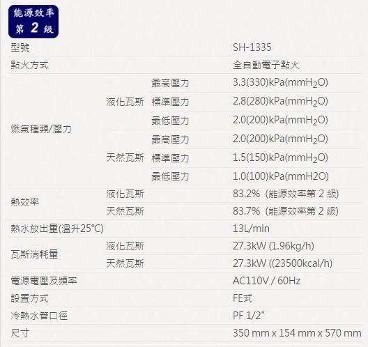 【歐雅系統家具】櫻花 SH-1335 13L數位恆溫熱水器