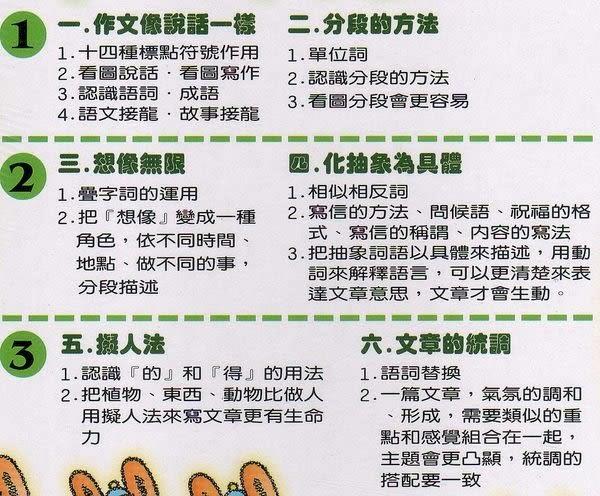 學國語的作文教室 初階 DVD 3片裝 全12集  (購潮8)