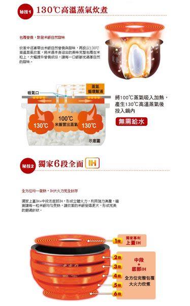 ◢國際牌6人份6段 IH蒸氣式微電腦電子鍋SR-SAT102