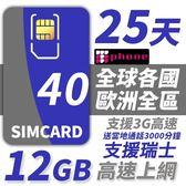 【TPHONE上網專家】歐洲全區40國 12GB超大流量高速上網卡 贈送歐洲3000分鐘通話 25天