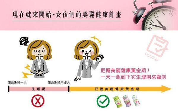 【李時珍】頂級四物鐵(6入)x2盒 含運價693元