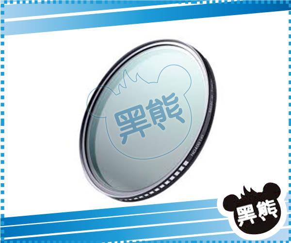 黑熊館 SUNPOWER TOP1 SMRC ND4~ND400 可調式減光鏡 95mm ND減光鏡
