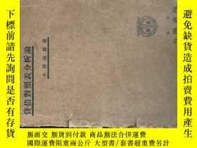 二手書博民逛書店罕見貸借對照表分析論(日文)Y437 小營敏郎 注 東京高陽書院