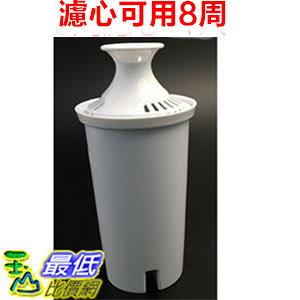 [現貨] Brita 新款8周長效圓形濾芯1支 可過濾151公升 相容舊款圓形濾心 濾水壺 C987554