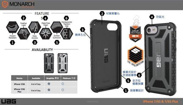 地表最強防摔 UAG Monarch iPhone 7 Plus 5.5 皮革 軍規 抗衝擊 手機保護殼