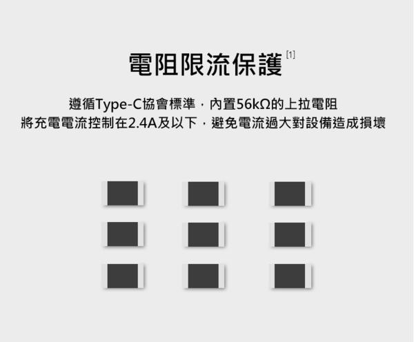 現貨Water3F綠聯 1M USB Type-C快充傳輸線 BRAID版 深邃黑