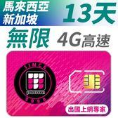 【TPHONE上網專家】新加坡/馬來西亞 無限4G高速上網卡 13天 不降速