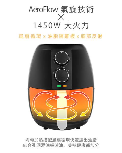 【歐風家電館】(送專用夾) PRINCESS 荷蘭公主 3.5L 健康氣炸鍋 黑色 181005 (新品上市)