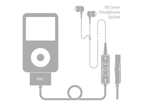 【海恩數位】FiiO E1 iPhone/iPod 專用耳機功率擴大器 Dock轉3.5mm 附線控器 黑/白色