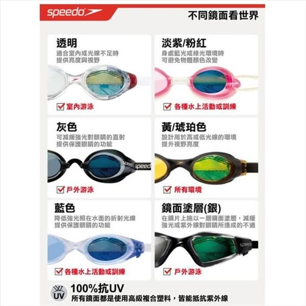 【SPEEDO】兒童泳鏡 平價 基礎型泳鏡 Jet 游泳泳鏡 適合6-14歲 蛙鏡 泳鏡 泳具 原價NT.380元