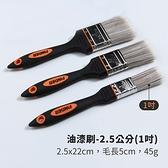 滾筒油漆刷工具組【HU061】 油漆刷-2.5公分(1吋) 油漆刷 油漆工具 滾筒油漆刷 滾刷