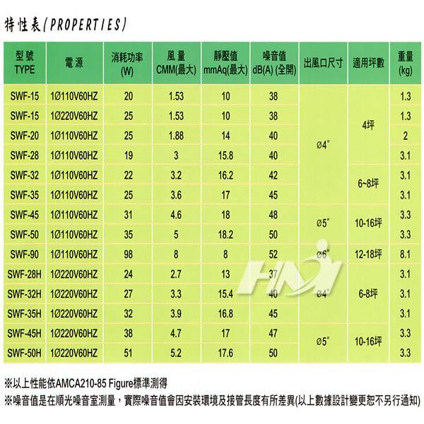 【順光牌】SWF-20 寧靜風110V浴室用通風扇/浴室換氣扇 循環扇/浴室排風機(附濾網)