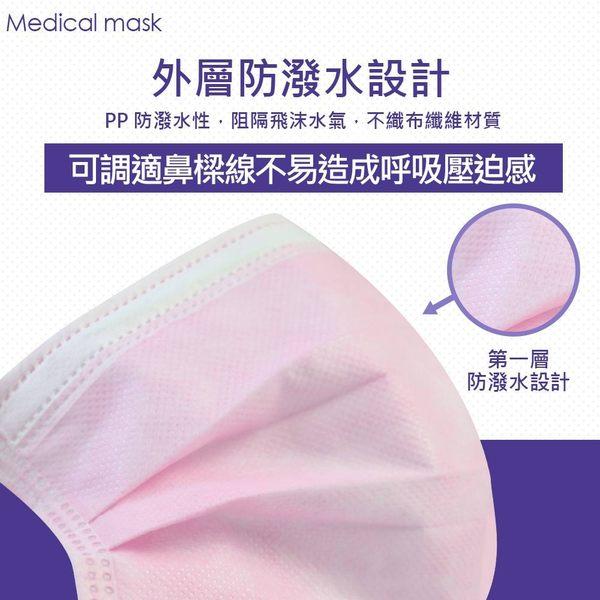 【勤達】醫用口罩-成人用-50入/盒(藍/綠/粉/紫)