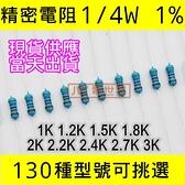 精密電阻 1/4W 1% 1K1.2K1.5K1.8K2K2.2K2.4K2.7K3K [電世界1000]