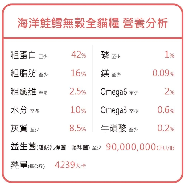 【SofyDOG】Go!74%高肉量無穀系列 海洋鲑鱈 全貓配方 8磅
