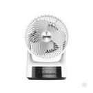 Haier 海爾 真360° 9吋空氣循環扇 電風扇 循環扇 臺式 CF091 適用20坪 真正360度自動旋轉