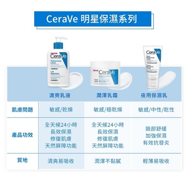 CeraVe適樂膚 長效清爽保濕乳473ml 清爽保濕 (效期:2022/3/31)