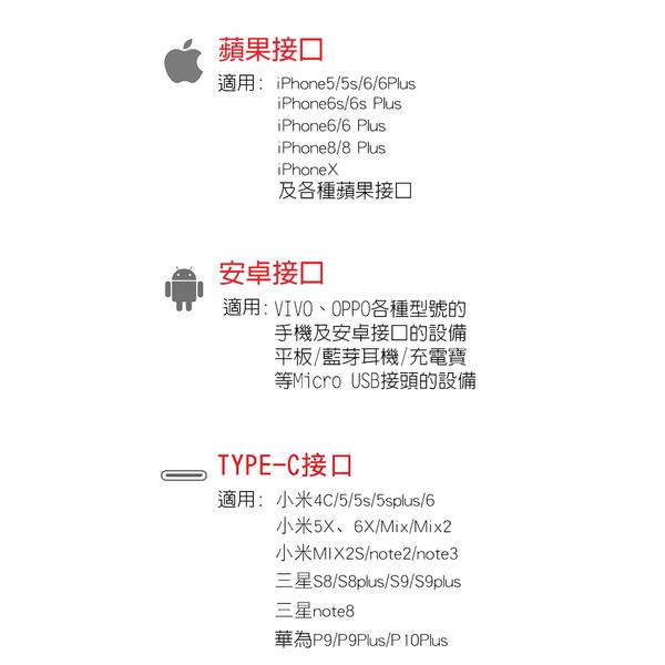 蘋果 安卓 充電線 type-c傳輸線 三合一支架 自帶化妝鏡 小巧易攜帶 伸縮可收納數據線 快充線