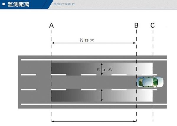 【車王汽車精品】日產 Big Tiida Murano 盲點偵測系統 A柱警示燈