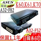 ASUS 電池-華碩 電池- K60,K61,K6C11,K61IC-X2,K61IC-A1,K70,K70IC,K70IJ,K70IO,,A32-F52,A32-K40,L0690L6