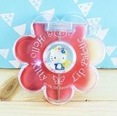 【震撼精品百貨】Hello Kitty 凱蒂貓~2色口紅盤組-漸層