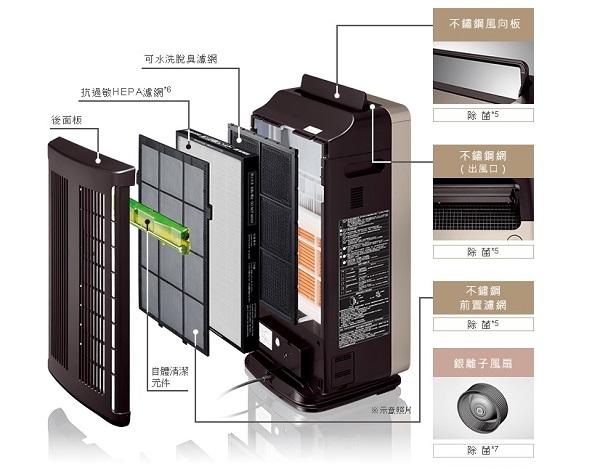 HITACHI 日立  加濕型 空氣清淨機 UDP-K110  **免運費**