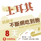 土耳其網卡|Vodafone 8天高速上網不斷網 土耳其網卡/土耳其旅遊/多天數可選/多流量可選