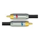《名展影音》美國MIT STYLE LINE SL6 發燒級訊號線RCA(2M)