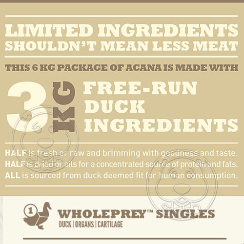 【zoo寵物商城】愛肯拿》單一蛋白低敏無穀(美膚鴨肉+梨子)全新配方11.4kg