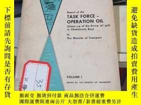 二手書博民逛書店Report罕見of the TASK FORCE- OPERA