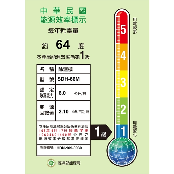 SANLUX 台灣三洋 6L 1級甲殼素抗菌清淨除濕機 SDH-66M