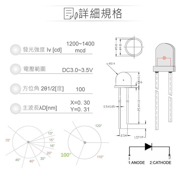 『堃喬』LED 5mm 白光草帽 100°直視角 透明膠面 發光二極體 草帽LED『堃邑Oget』