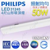 【有燈氏】PHILIPS 飛利浦 LED 50W 吸頂燈 4尺 山型燈具 取代傳統山形【31245】