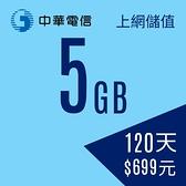【預付卡/儲值卡】中華電信行動預付卡-上網儲值5GB