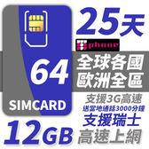 【TPHONE上網專家】歐洲全區64國 12GB超大流量高速上網卡 贈送歐洲3000分鐘通話 25天