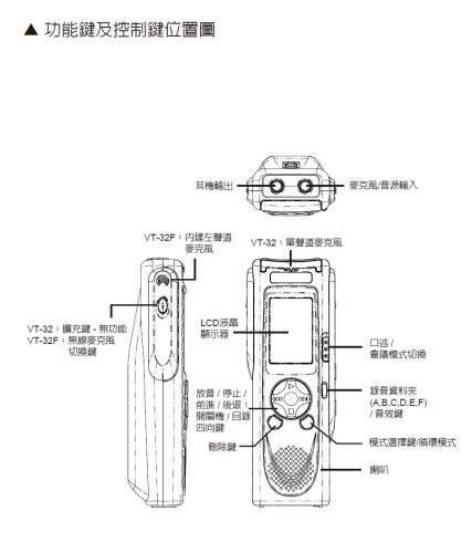 【音響達人商城】DENPA 數位錄音筆4GB(VT-32F)★~免運費 4G