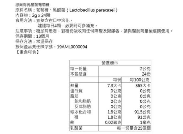 充電糖【哈健康】思爾得乳酸菌葡萄糖/4盒組-電電購