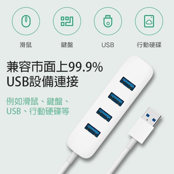 【coni shop】小米 USB 3.0 HUB 分線器 四孔充電器 USB延長線 多孔USB 擴充器 輕巧便攜