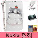 【萌萌噠】諾基亞 Nokia 8.1/N...