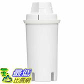 [8美國直購] 英國製 濾心 Kirkland Water Filter Cartridge, 10-pack set (適用於Brita 等系列圓形濾水壺) A1276702