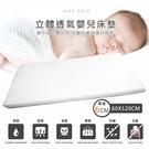 戀香 60x120cm透氣3D網布兒童寶寶床墊