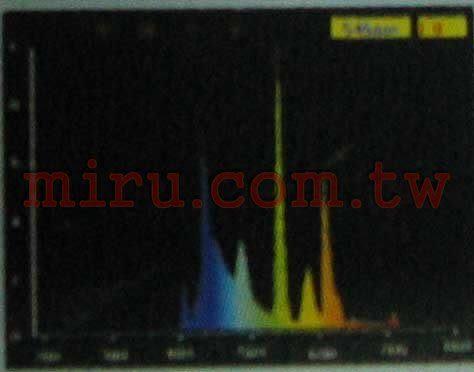 【西高地水族坊】ISTA伊士達代理 超細T5燈管(三波長太陽燈管10000K(超白))39W