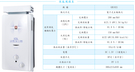 櫻花 GH1021L抗風型熱水器...