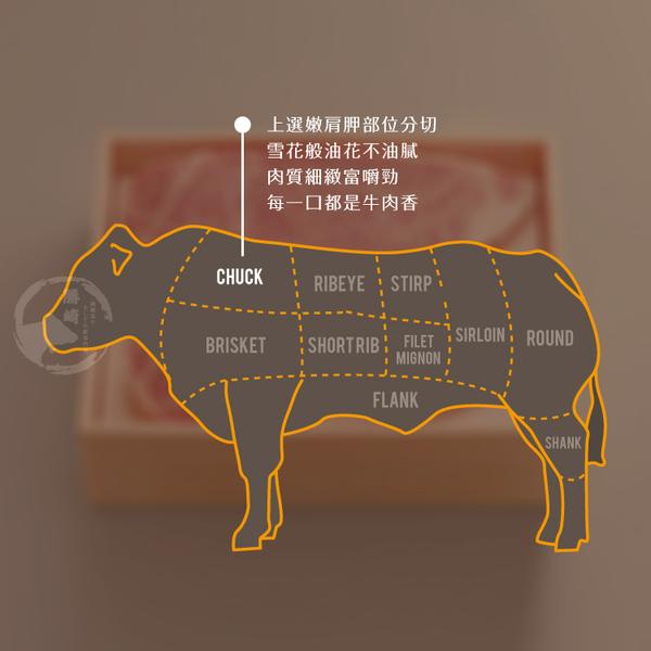 【599免運】美國SC金鑽熟成雪花肋眼火鍋肉片1盒組(200公克/1盒)