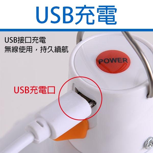【刀鋒】BLADE USB充電三檔LED燈泡 20W 現貨 當天出貨 台灣公司貨 LED燈 應急燈 燈泡 照明