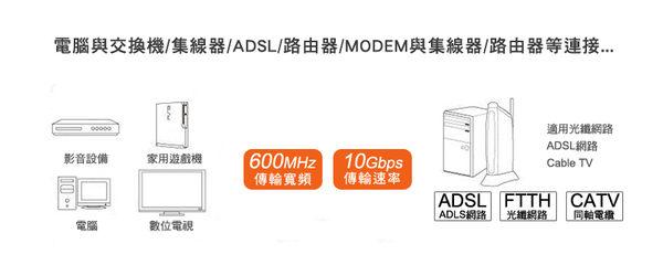 群加 Powersync CAT 7 10Gbps 耐搖擺抗彎折 超高速網路線 RJ45 LAN Cable【超薄扁平線】黑色 / 1M (CLN7VAF0010A)