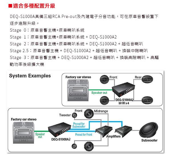 【Pioneer】DSP音場處理擴大機DEQ-S1000A2*調挍車內視聽環境 先鋒公司貨