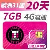 【TPHONE上網專家】歐洲 31國 20天 7GB高速上網 支援4G高速 贈送當地通話1000分鐘