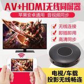 投影器無線HDMI加AV同屏器安卓蘋果手機連接電視airplay高清投影推送寶洛麗的雜貨鋪